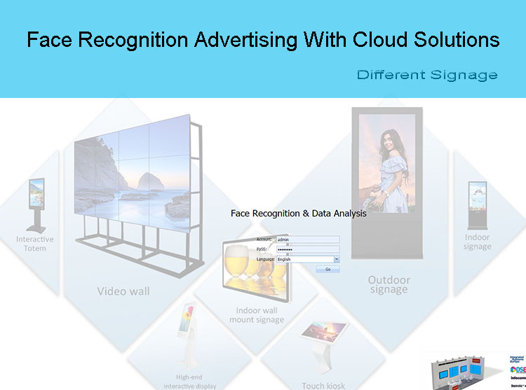 Face Recognition Advertising with Cloud