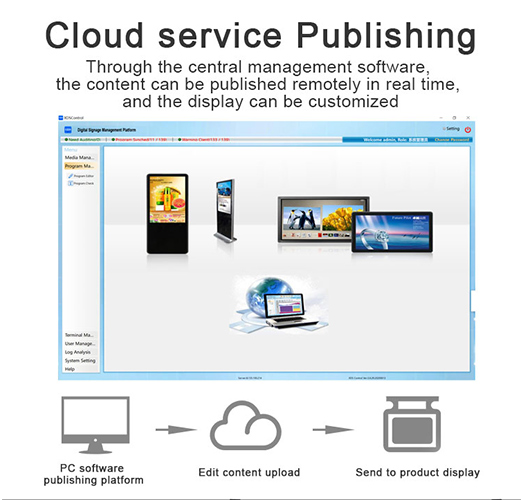 How Do We Select The Best Semi-outdoor Digital Window Display