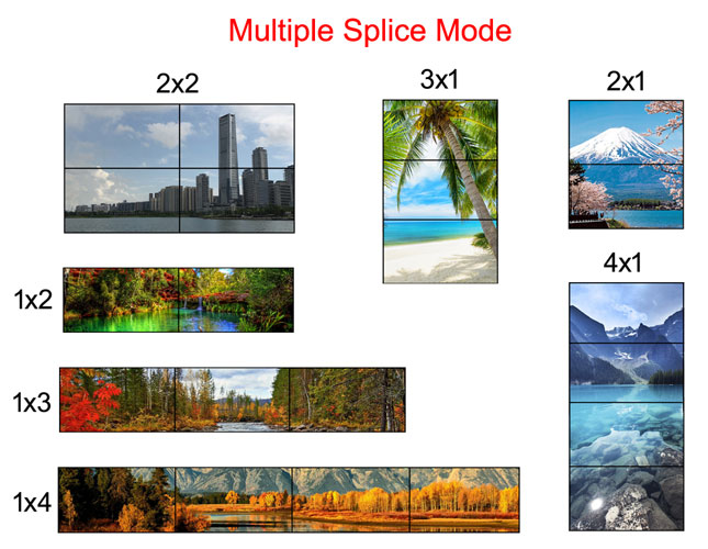 Determine the size of your monitor