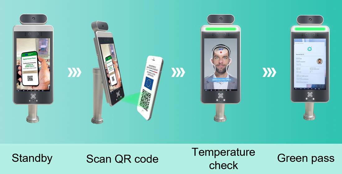face temperature screening kiosk for EU Digital COVID Certificate